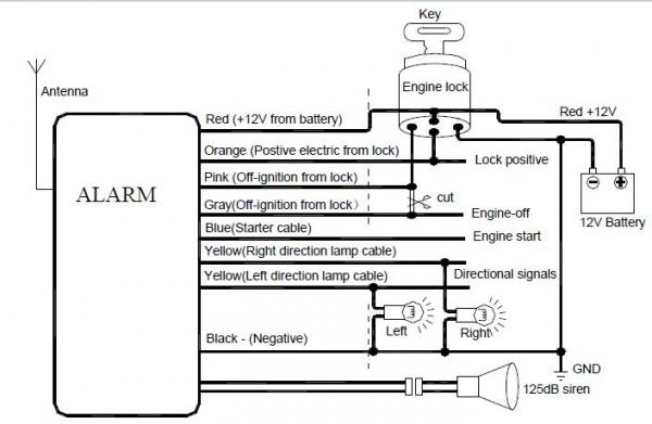 dinli beast wiring diagram husaberg wiring diagram wiring