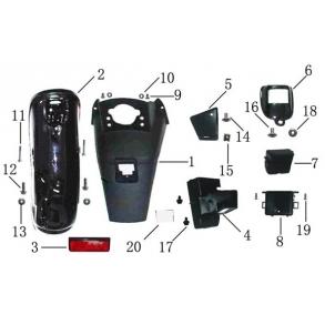 Bagskærm-tool-ledningsbox